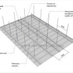 Реечная панель из оцинкованной стали для фасадов зданий и потолков навесов на АЗС, АГНКС, АГЗС