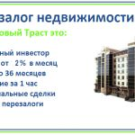 sankt-peterburg-zalog_perezalog_kvartiry_nedvizhimosti_v_spb_5359