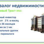Залог/ перезалог квартиры, недвижимости в СПб